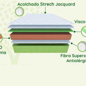 Colchón Eco Friendly de Viscosoja Evergreen, 15 cm de Altura, Antiestrés y Anti Insomnio | EXCLUSIVO ONLINE