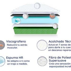 Colchón de Viscografeno Palermo, 15 cm de Altura, Ionizado y Transpirable