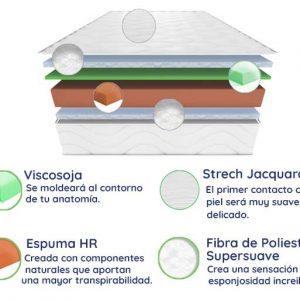 Colchón Natural Zen, Visco BIO | 25 cm de Altura, Reversible y Transpirable