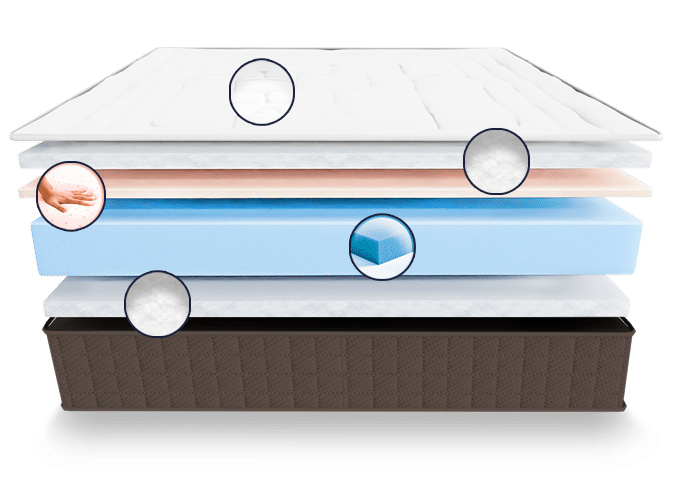 qué tiene de especial el colchón de alta gama venecia