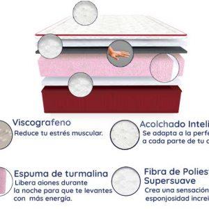 Colchón Valencia con Espuma de Turmalina y Viscografeno | 30 cm de Altura | Reduce el estrés